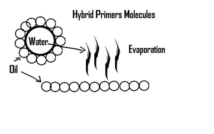 hybrid primers on cabinets